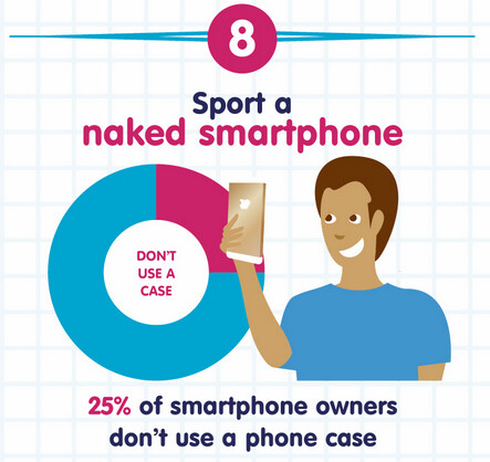 TopTen stupid things we do with smartphones
