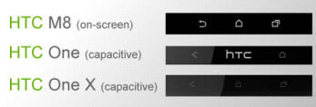 Image reveals the alleged on-screen navigation buttons for the HTC M8