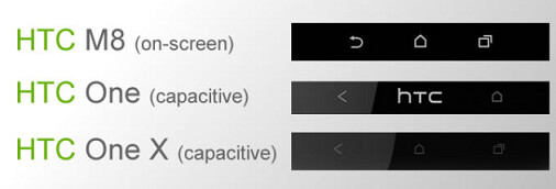 Image reveals the alleged on-screen navigation buttons for the HTC M8 - Leak shows HTC M8's on screen navigation buttons