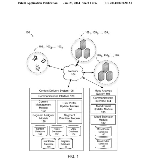 """More personalized mobile ads are on their way thanks to Apple's """"inferring mood scanner"""" patent"""