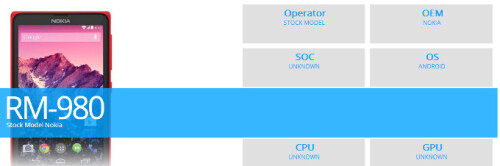 Rightware's Browermark benchmark caught a whiff of the Nokia X, too