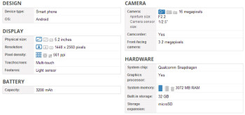 "Samsung Galaxy S5 specs leak: 5.24"" Quad HD screen, 3200mAh battery"