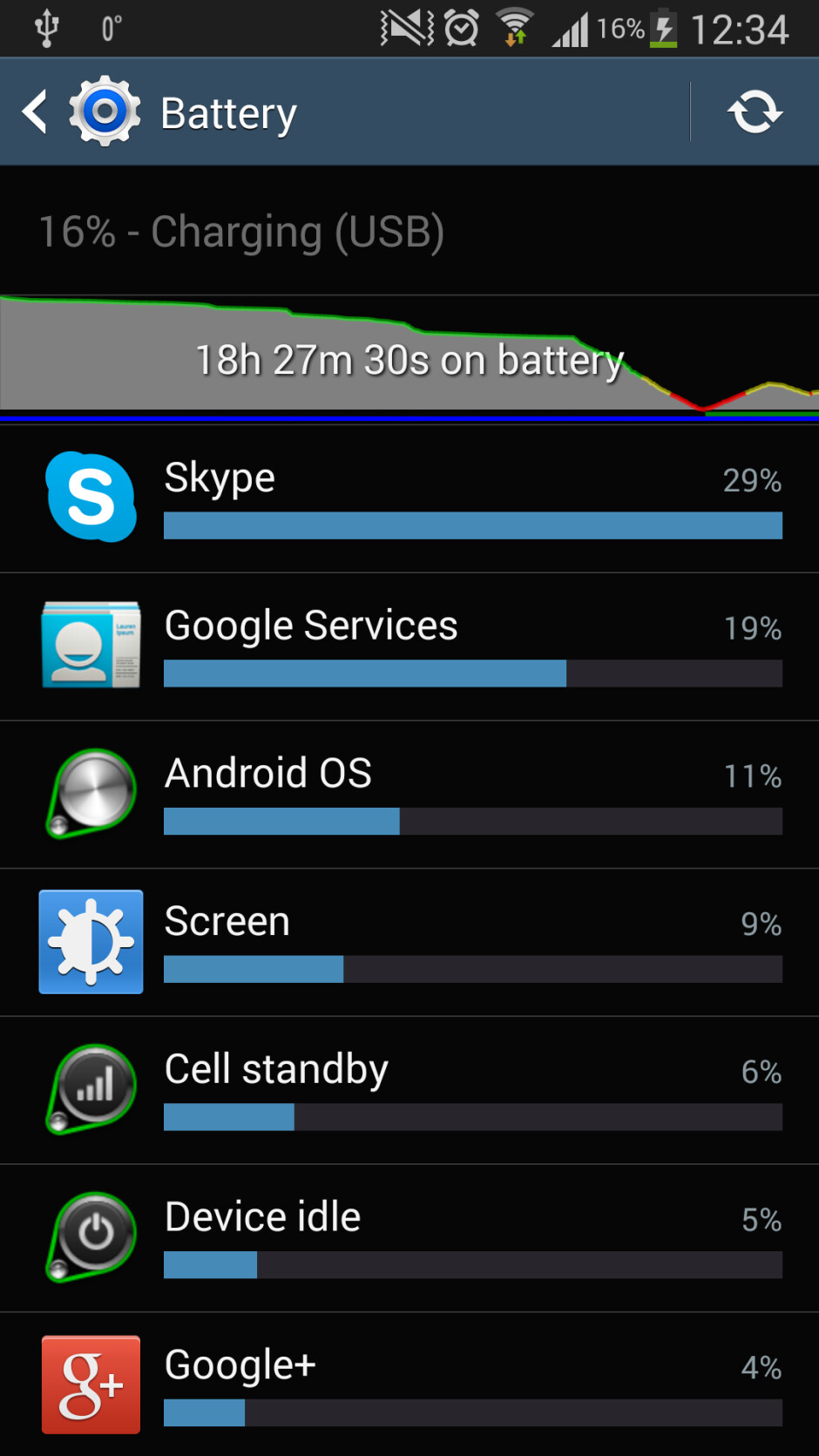 Battery life tips and tricks