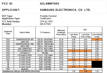 "Samsung's SM-W750V ""Huron"" Windows Phone handset hits the FCC, Verizon LTE confirmed"