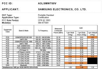 "Samsung's SM-W750V ""Huron"" Windows Phone handset hits the FCC, Verizon LTE confirmed"