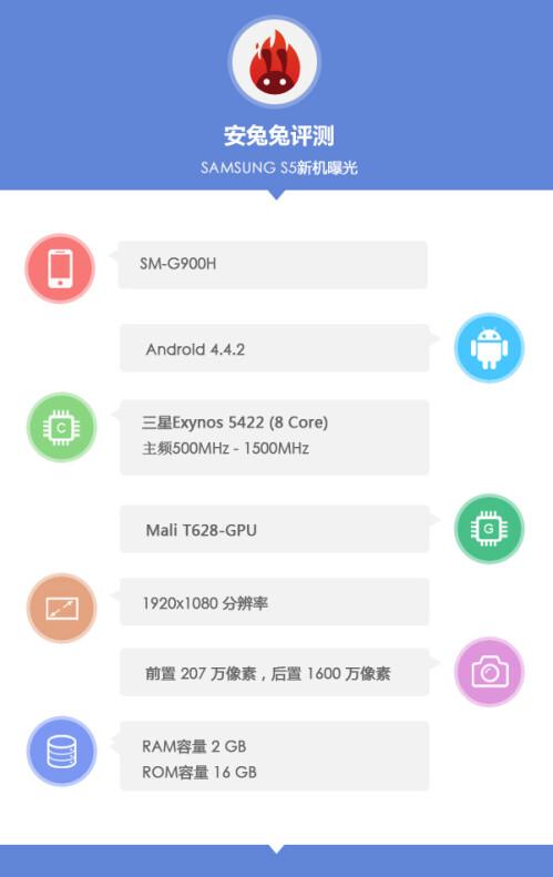 Samsung SM-G900H