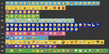 100 new emoticons are being added to BBM with today's update