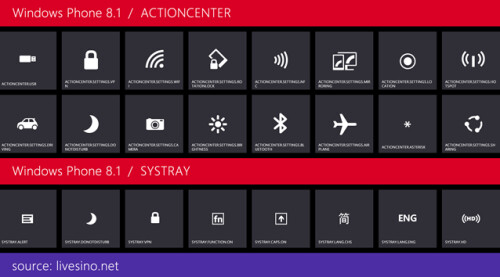 Action Center icons
