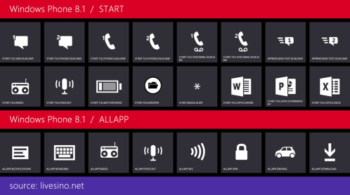 Windows Phone 8.1 icons