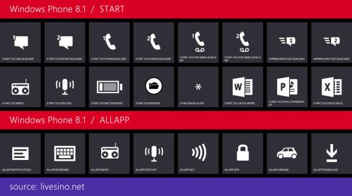 Windows Phone 8.1 icons