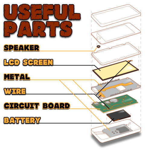 Useful components
