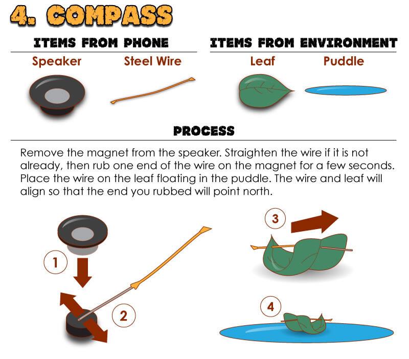 Sforum - Trang thông tin công nghệ mới nhất Making-a-compass Một chiếc điện thoại hỏng sẽ có ích thế nào khi bạn bị lạc trong rừng?