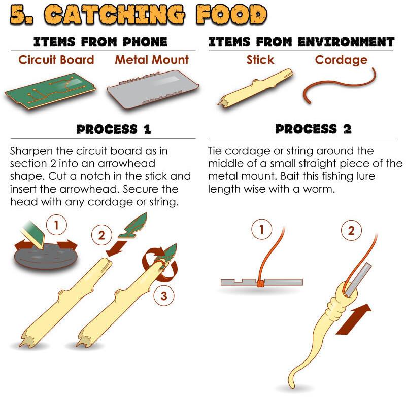 Sforum - Trang thông tin công nghệ mới nhất Catching-food Một chiếc điện thoại hỏng sẽ có ích thế nào khi bạn bị lạc trong rừng?