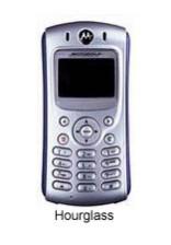 Motorola C330 Series