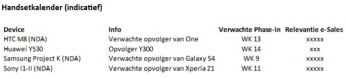 Internal T-Mobile Netherlands communication reveals the release dates of the Galaxy S5, Xperia Z2, and HTC M8