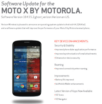 Verizon's Motorola Moto X is receiving Android 4.4.2 starting on Friday