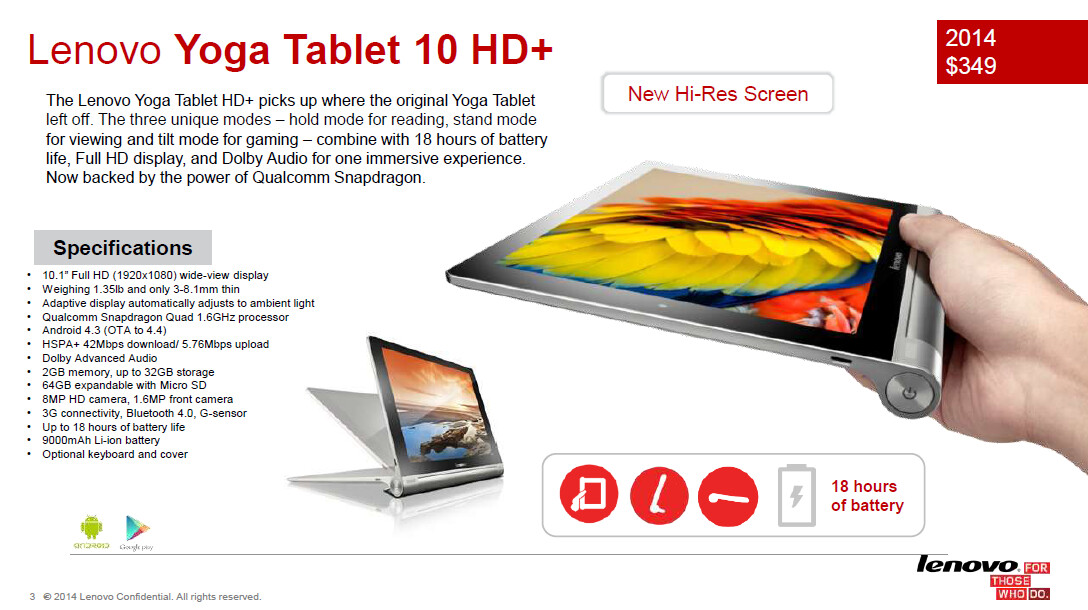 Картинки: Планшет Леново Йога Таблет (Lenovo Yoga Tablet 10) - обзор (Картинки) г.Копейск