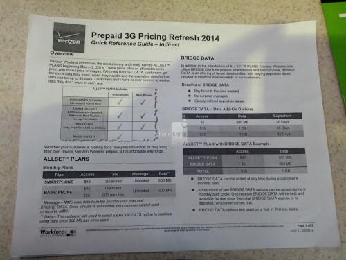 Verizon ALLSET prepaid with BRIDGE DATA