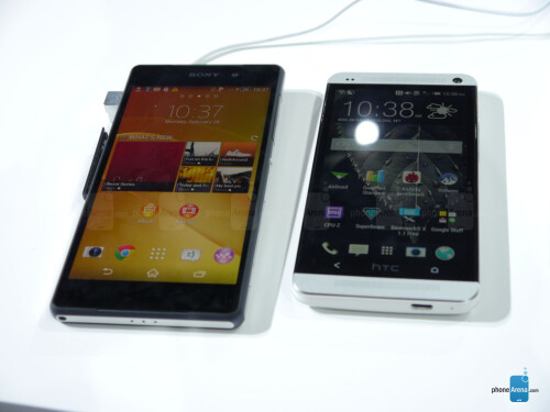 Sony Xperia Z2 vs HTC One