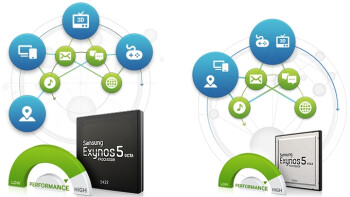 Samsung announces Exynos 5422 Octa and Exynos 5260 Hexa processors, both supporting Quad HD displays