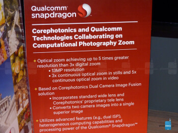 Smartphone camera with optical zoom? This technology can help!
