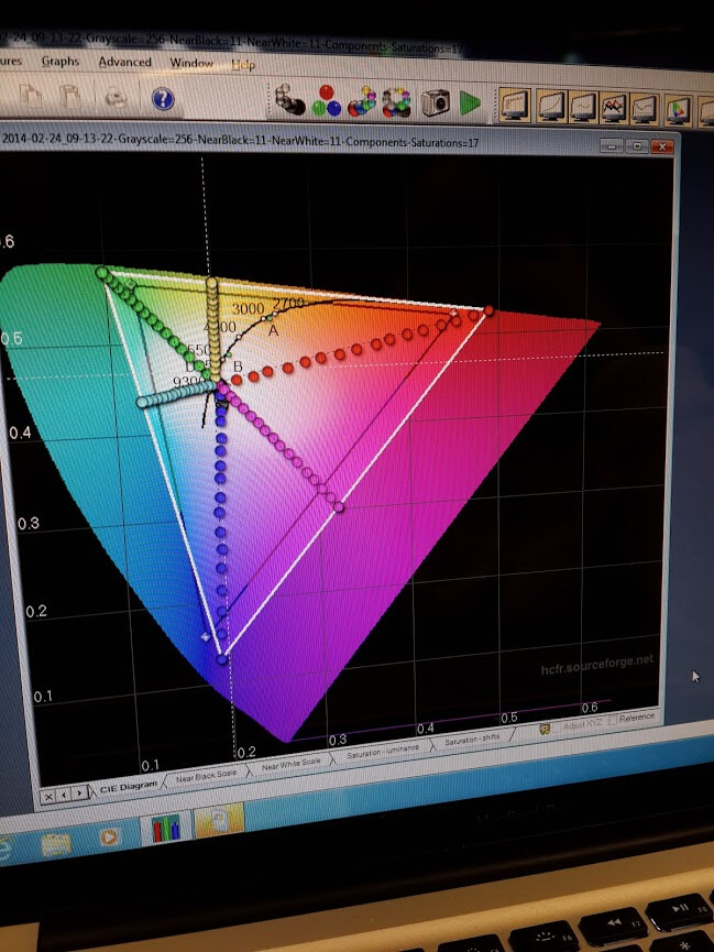Z2 display has commendable color accuracy - Spring chickens: Samsung Galaxy S5 vs Sony Xperia Z2 comparison preview
