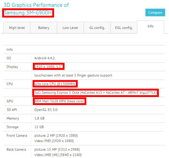 """Galaxy S5 version with 5.2"""" screen and Exynos appears in benchmarks, still rocks it 1080p"""