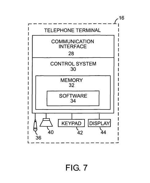 US Patent No.8,666,034 images