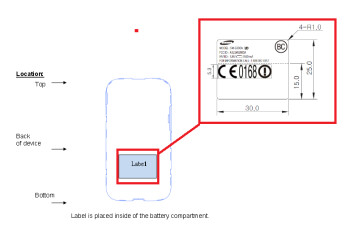 The Samsung Galaxy S5 for AT&T has visited the FCC