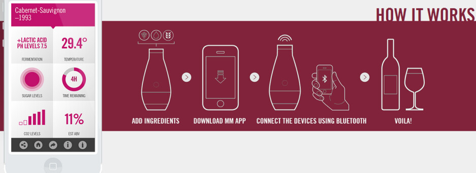 Turn water into wine with iOS and Android app - Perform your own miracle, turn water into wine with iOS and Android app