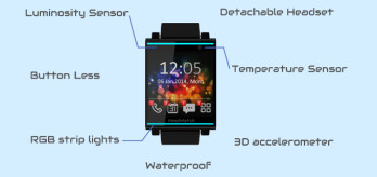 The HeadWatch is a mix between a smartwatch and a Bluetooth headset