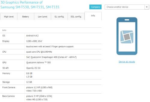 The Samsung Galaxy Tab 4 8.0 makes it through the GFX benchmark test