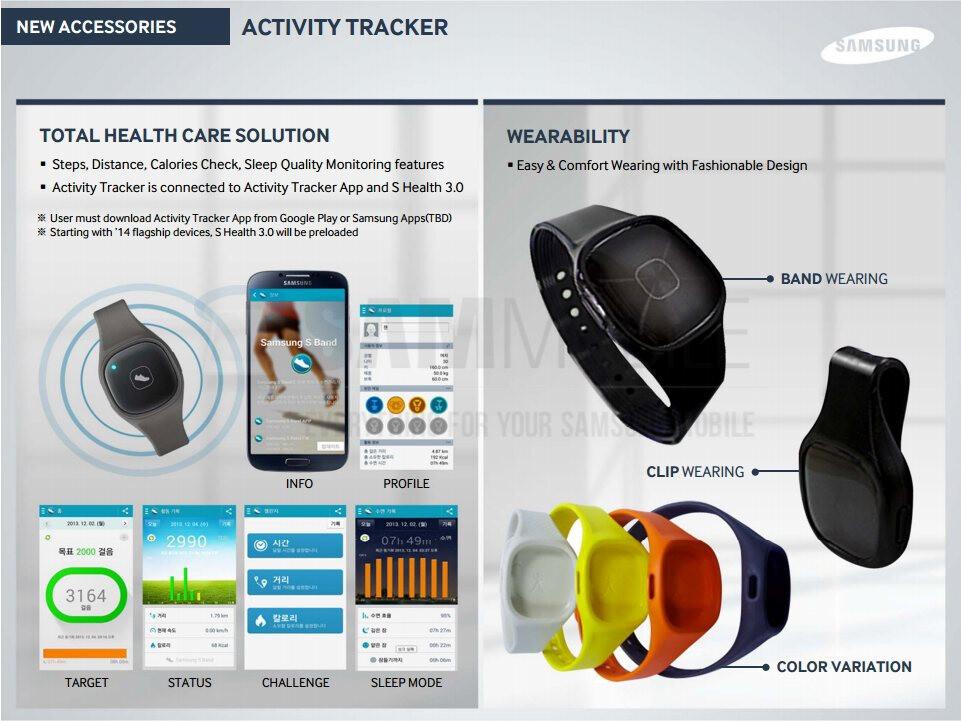 samsung s health activity tracker manual
