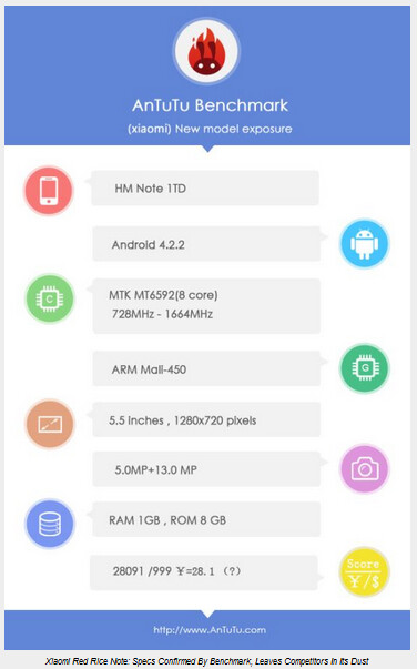 Specs for the Xiaomi Redmi Note are revealed