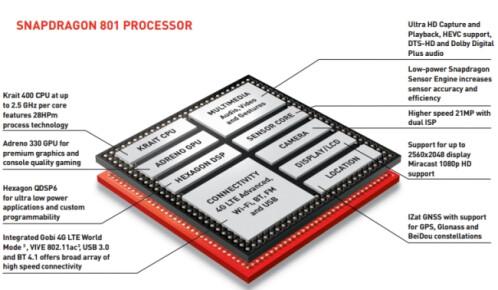 Snapdragon 801 system chip