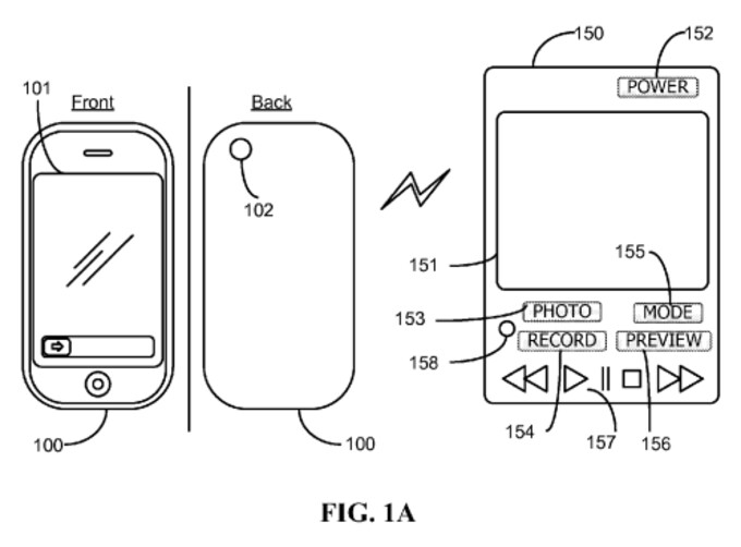 Apple patented a camera remote control with notifications and photo editing