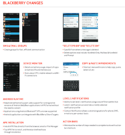 BlackBerry 10.2.1 update rolls out for Verizon's BlackBerry 10 sporting customers
