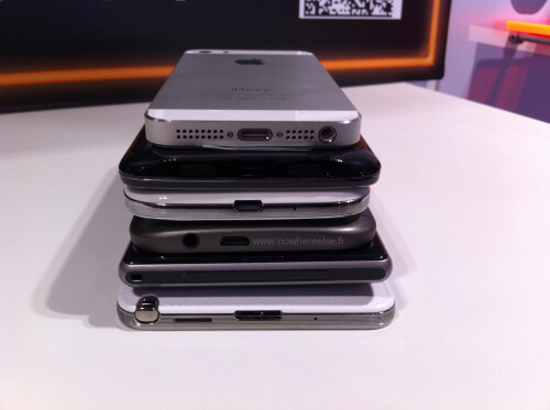 All New HTC One vs. some of the competition