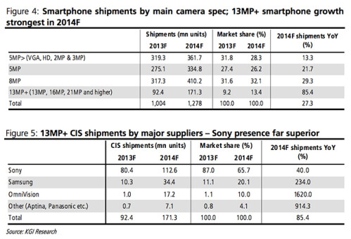 iPhone 6 camera said to focus on image quality, not megapixel count
