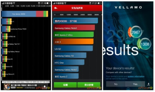 Oppo Find 7a benchmark scores