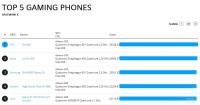 HTC-One-2014-benchmark-1