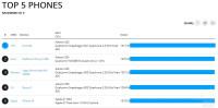 HTC-One-2014-benchmark-2