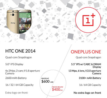 "OnePlus compares its One to the new HTC One M8: lower price, ""no extra logo on front"""