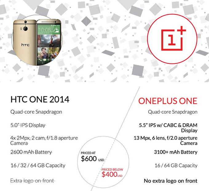 """OnePlus compares its One to the new HTC One M8: lower price, """"no extra logo on front"""""""
