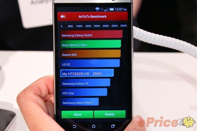 2.3 GHz HTC One M8 - US/Europe version