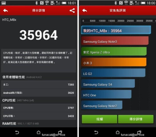 2.5 GHz One M8 version for Asia