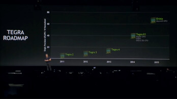 Nvidia unveils next generation Tegra: welcome Erista, the son of Logan