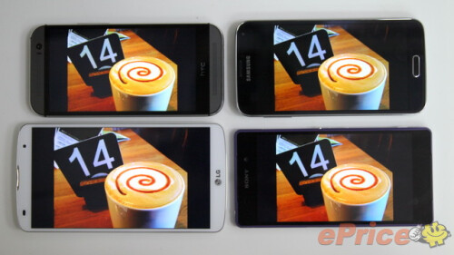 Display comparison: Samsung Galaxy S5 vs. HTC One M8, Sony Xperia Z2 and LG G Pro 2