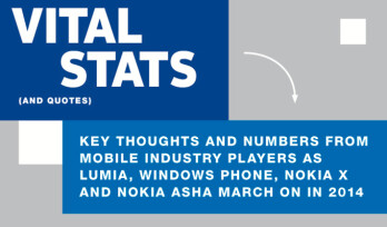 Check out some interesting facts about Nokia's devices in this infographic
