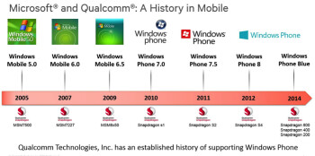DirectX 12 to boost gaming on Windows Phone devices, Qualcomm says